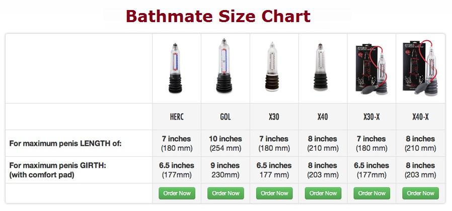 bathmate hydro pump size chart