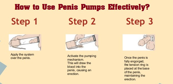 how to use penis pump effectively