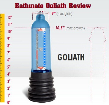 bathmate goliath pump review and results