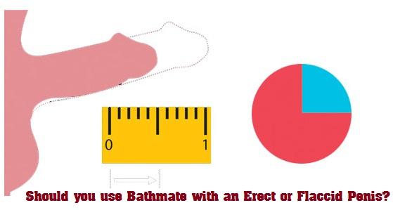 use bathmate with flaccid or erect penis